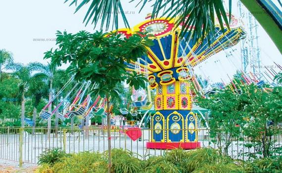 великобританія: парк атракціонів плеже-біч